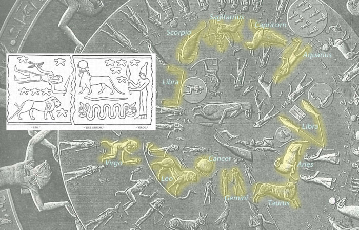 Image of Dendera Zodiac with Temple of Esneh graphic inset